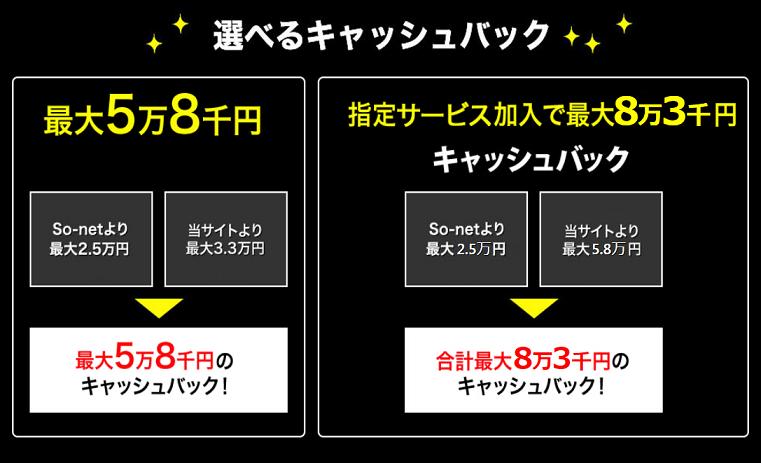 NURO光代理店フルマークスのキャッシュバックのパターン