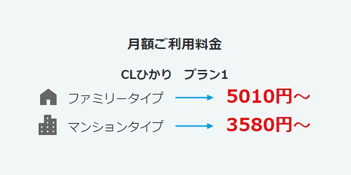 CLひかりの月額基本利用料金