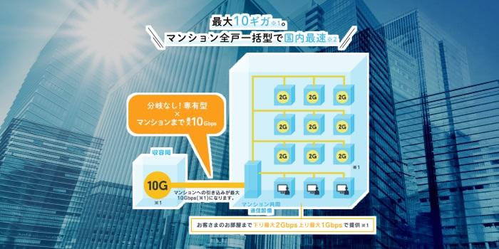 UCOM光レジデンスのマンション全戸一括10Gタイプ
